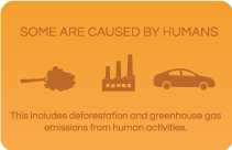 Causes of climate change: Some are human sources of forcing include greenhouse gas emissions, deforestation and land use changes.